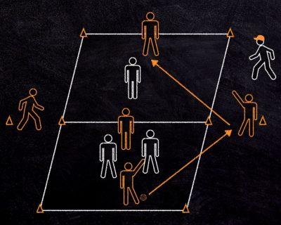 Coach² – Kurs 03: Trainingsformen steuern, variieren, coachen und zu Trainingseinheiten zusammenfügen