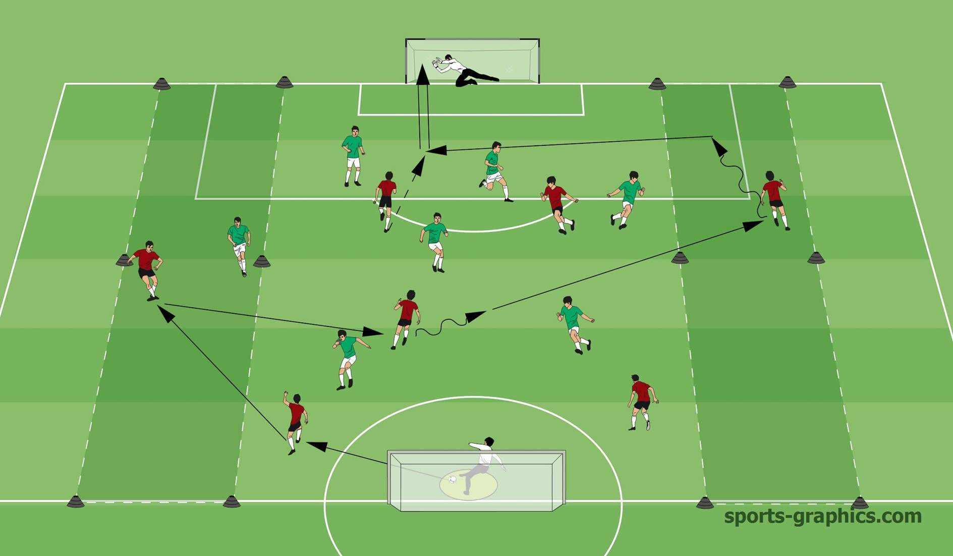 Lionel Messi Lernen