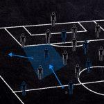Coach² – Masterclass – Spielprinzipien